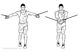 Standing Cable Crossover Press Flyes Best Chest Workout