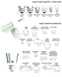 ceiling fans ceiling fan light bulb types light bulb socket sizes chart light bulb socket