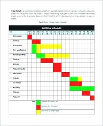 7 Chart Examples Samples Marketing Plan Research Project Gantt