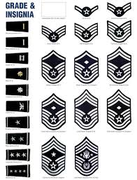 Enlisted Rank Chart Usaf Rank Structure Officers And Nco Insignia Military