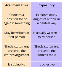 how to write an expository essay essay tigers expository vs argumentative essay