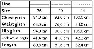 Cape Size Chart Capes Pattern M Mueller Sohn