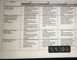 Hint Sheet for the Reflective Paper (1000 words;) The aim of this exercise  is for you to reflect on three aspects of the group work activity: Reflect.