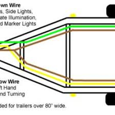 trailer wiring diagram trailer wiring diagram for (4 way,5 way,6 4-wire flat trailer plug diagram trailer wiring diagram 4 wire trailer wiring diagram hook the trailer up to your vehicle and