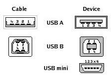 usb jack wiring micro usb wire diagram micro image wiring diagram usb jack wiring diagram wiring diagram schematics info usb connector pinouts