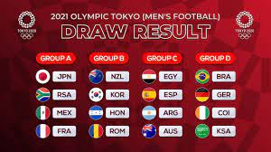 2021 OLYMPICS TOKYO DRAW RESULT: GROUP ...