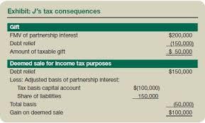 exhibit j s tax consequences