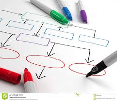 Drawing Organization Chart Stock Illustration Illustration