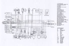 triumph 650 wiring diagram wiring diagrams and schematics triumph daytona 675 motorcycle electrical circuit diagram