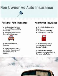 non owner sr22 insurance quotes delightful sr22 non owner insurance quotes california 44billionlater