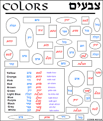 Akhlah Hebrew Names For The Colors Coloring Page Hebrew