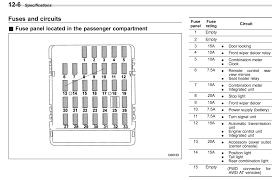 2004 Scion Xb Fuse Box Diagram Scion XD Fuse Diagram