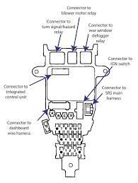 1997 honda accord fuse layout ricks auto repair advice ricks 1997 honda accord fuse layout