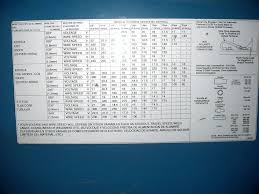 Welding Selection Chart How To Set Up A Mig Welder Welder Settings Gasses And