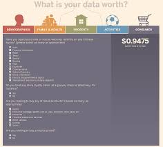 Data Broker Personal Data Is A Source Of Income For Data Broker Industry