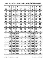 100 120 Numbers And Numbers With Words And 200 Number Charts Free