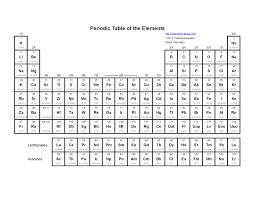 periodic table rounded fresh periodic table rounded to hundredths sesigncorp