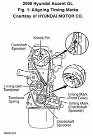 solved timing marks for 1 5 hyundai engine fixya timing marks for 1 5 hyundai engine 2 11 2012 10 15 25 pm gif