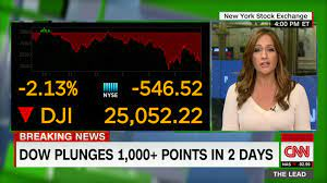 What's behind the stock market meltdown ...