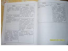 из для Математика класс Контрольные работы ФГОС  Иллюстрация 13 из 13 для Математика 4 класс Контрольные работы ФГОС Истомина Шмырева Лабиринт книги