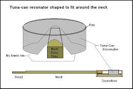 neck attachment techniques cigar box nation box guitar plans neck attachment techniques cigar box nation