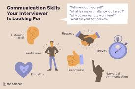 Interview Questions About Success Communication Skills Interview Questions Best Answers