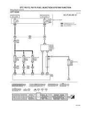 2005 nissan pathfinder belt routing wiring diagram for car engine 2000 nissan xterra fuel injection system
