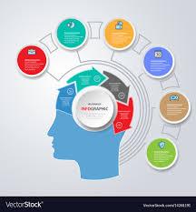 Circle Website Design Infographics Web Design Marketing Icons For