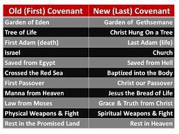 Pastor Seans Blog Old V New Covenant Comparison Chart