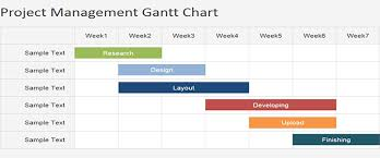 Gantt Chart For Training Program The Origins Of The Gantt Chart Road Map To Wwi Deployment