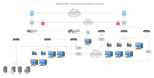 Online Network Diagram Design Tool Network Diagram Learn What Is A Network Diagram And More