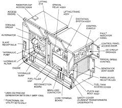 schematic phase generator the wiring diagram re wiring a three phase generator anoldman schematic