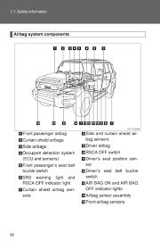 Fj Cruiser Airbag Light Toyota Fj Cruiser Safety Features Baltimore Maryland