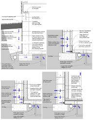 Through Bolt Design In Concrete Drains Through Footings Masonry Wall Anchor Bolt Concrete