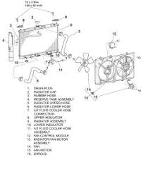 1963 gmc truck c1000 1 2 ton sub 2wd 3 8l 1bl 6cyl repair guides click image to see an enlarged view