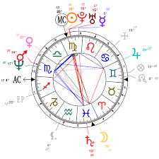 Moby Charts Astrology And Natal Chart Of Moby Born On 1965 09 11