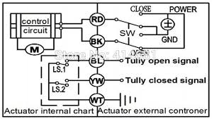 auma matic wiring diagram auma image wiring diagram wiring diagram of auma actuator wiring auto wiring diagram schematic on auma matic wiring diagram