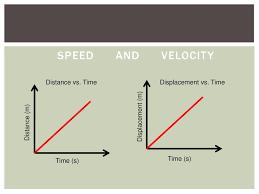 Speed Vs Velocity Speed Vs Velocity Ppt Download
