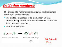 transition metals that form only one monatomic cation names and formulas of ionic compounds