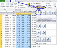 Create A Chart In Excel 2010 How To Create A Stock Chart