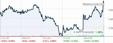 Fitbit Stock Quote Awesome Samsung Stock Quote Shiny Fit Fitbit Inc Stock Quote Cnnmoney