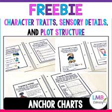 Sensory Details Anchor Chart Free Character Traits Sensory Details And Plot Structure