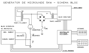 microwave oven wiring diagram facbooik com Sharp Microwave Oven Circuit Diagram microwave oven circuit diagram full wiring diagram and schematic sharp microwave oven schematic diagram
