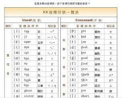 Kk Phonics Chart Phonics Chart Phonics Teaching Materials