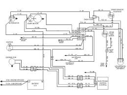 street rod wiring annavernon street rod wiring diagram nilza net
