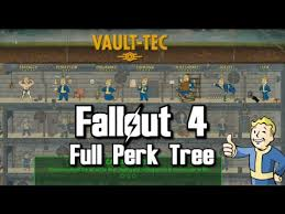 Fallout 4 Level Up Chart Fallout 4 All Perks Perk Tree With All Levels Ranks