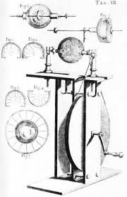 first electric generator. A Baroque Gas Discharging Lamp First Electric Generator I