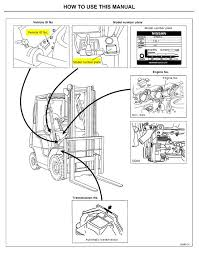 nissan 30 forklift manual open source user manual \u2022 nissan forklift wiring schematic nissan 30 forklift manual images gallery