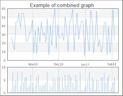 Creating Several Graphs In The Same Image