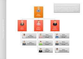 Company Hierarchy Org Chart Free Company Hierarchy Org